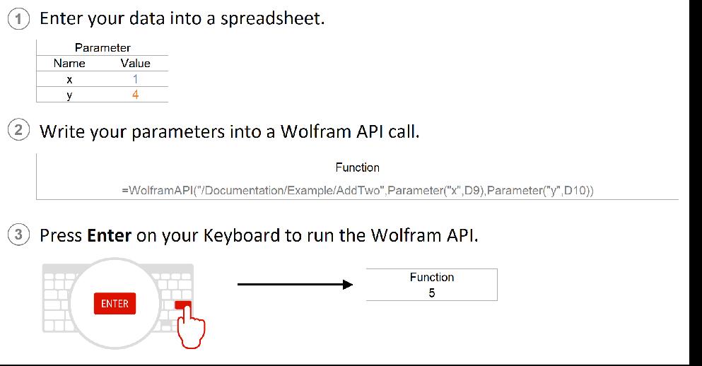 Wolfram Api Examples Wolfram Language Documentation