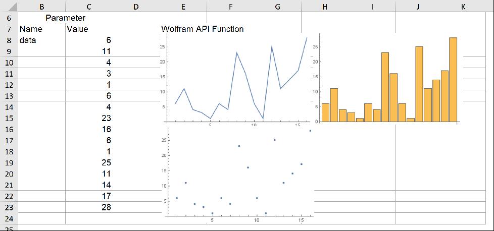 Wolfram API Examples—Wolfram Language Documentation