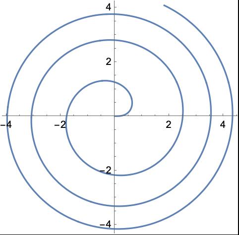 Graphics`Graphics`—Wolfram Language Documentation