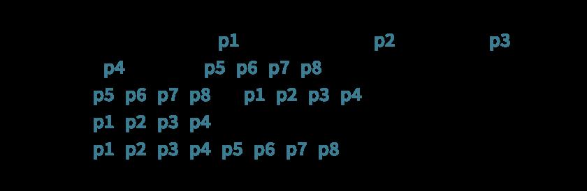 Element Mesh Generation—Wolfram Language Documentation