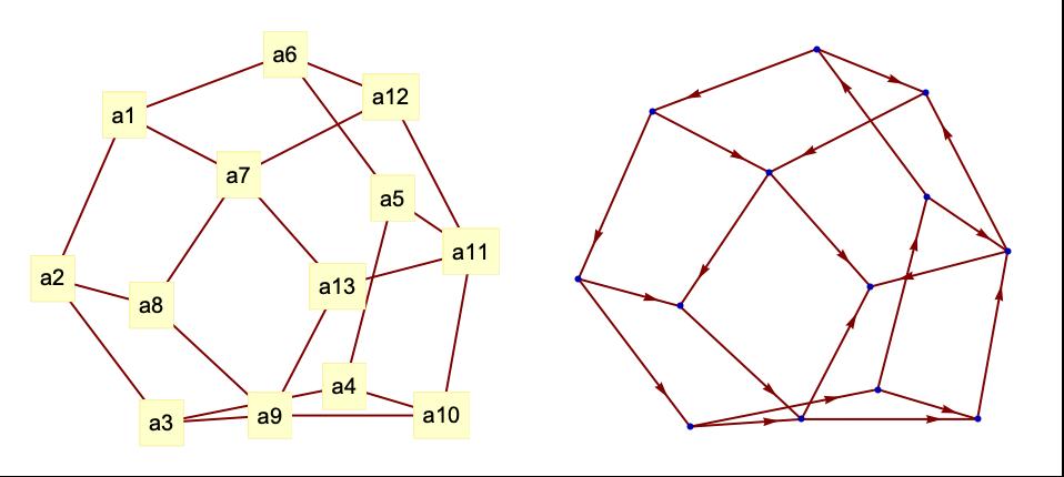 Graph Utilities Package—Wolfram Language Documentation