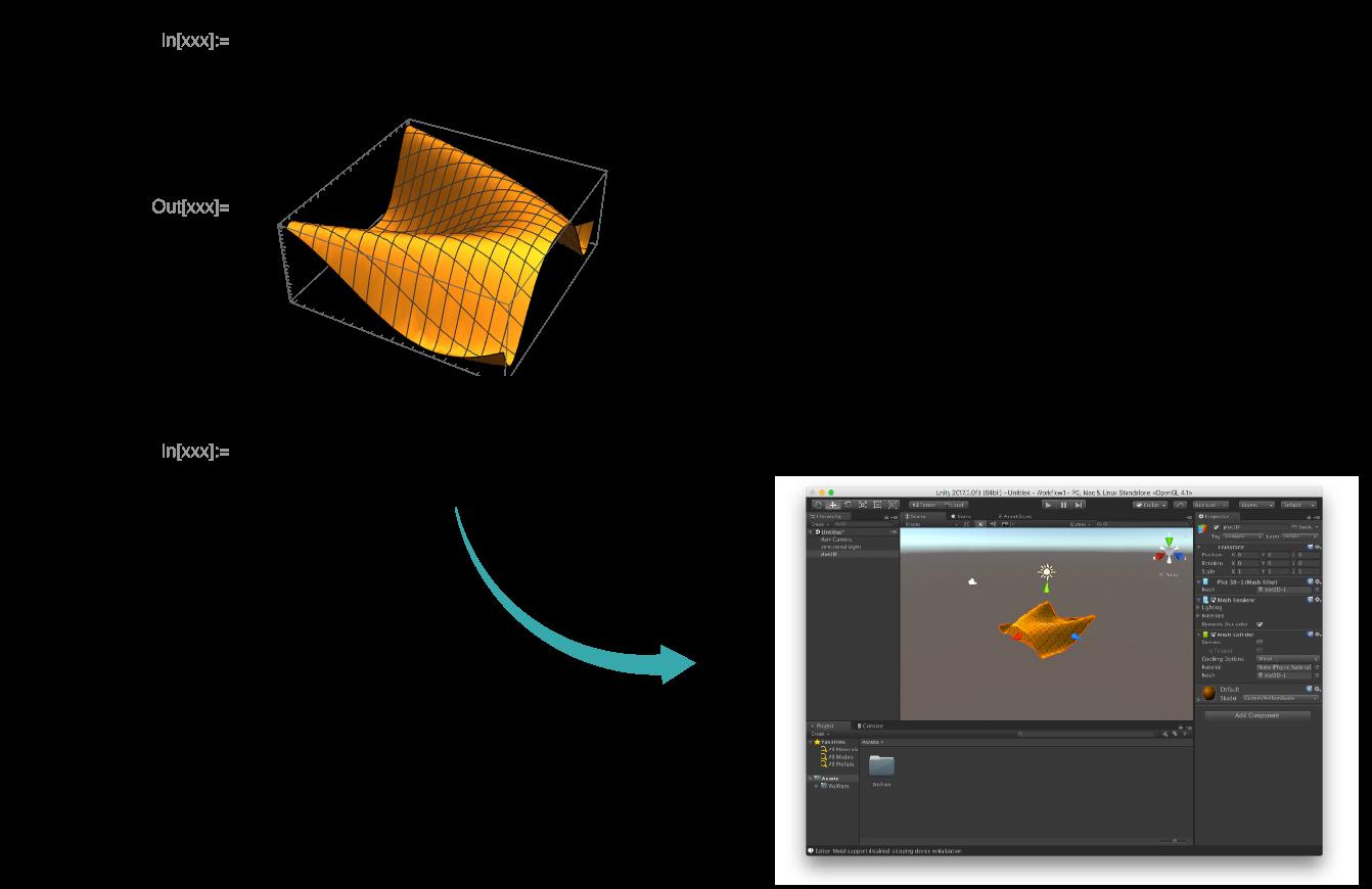 Create a Game Object—Wolfram Language Documentation