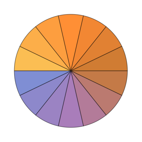 Combine a Pie Chart with Interactive Sonification