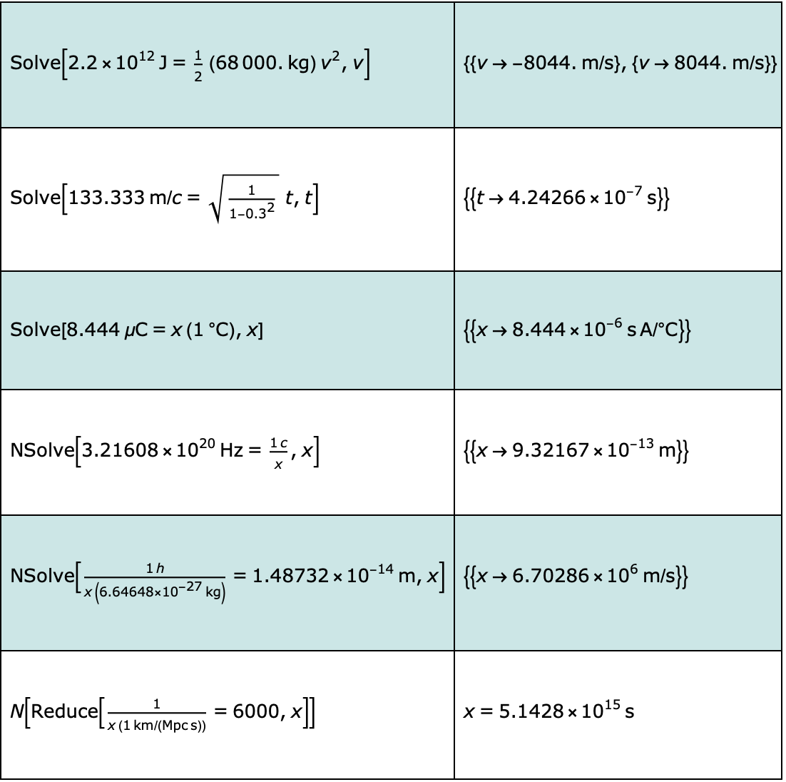 Solve Equations With Units