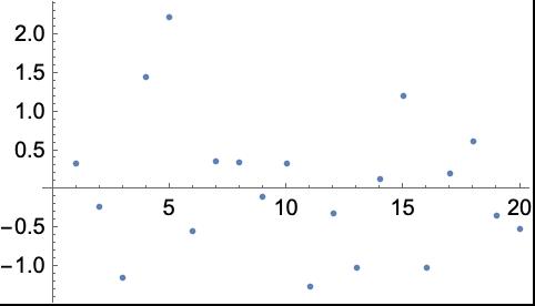モンテカルロシミュレーションを行う方法—Wolfram言語ドキュメント
