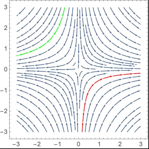 Plot a Vector Field—Wolfram Language Documentation