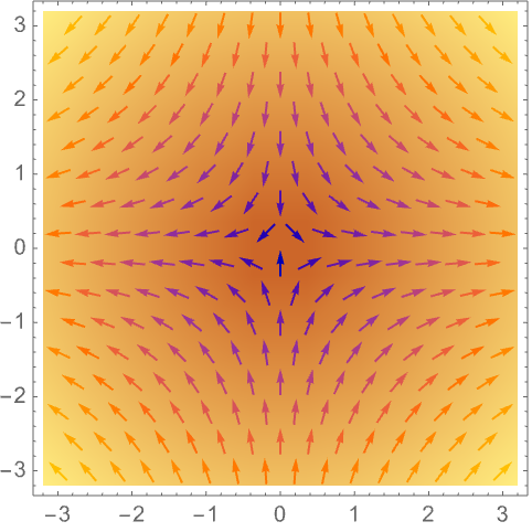 matlab  convert x and y vector to meshgrid  Stack Overflow