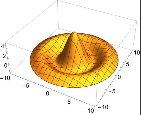 Plot Data in 3D—Wolfram Language Documentation