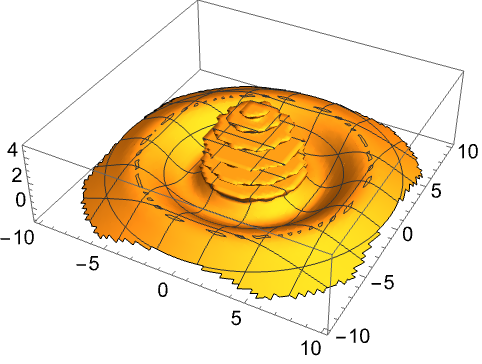 Plot Data in 3D—Wolfram Language Documentation
