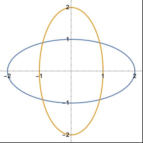 Plot Parametric Functions—Wolfram Language Documentation