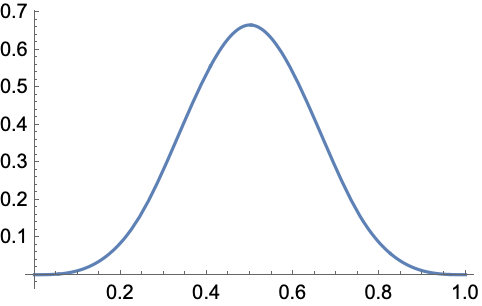 Work with Spline Functions—Wolfram Language Documentation