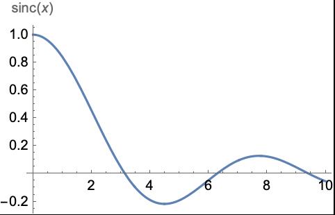 AxesLabel—Wolfram Language Documentation