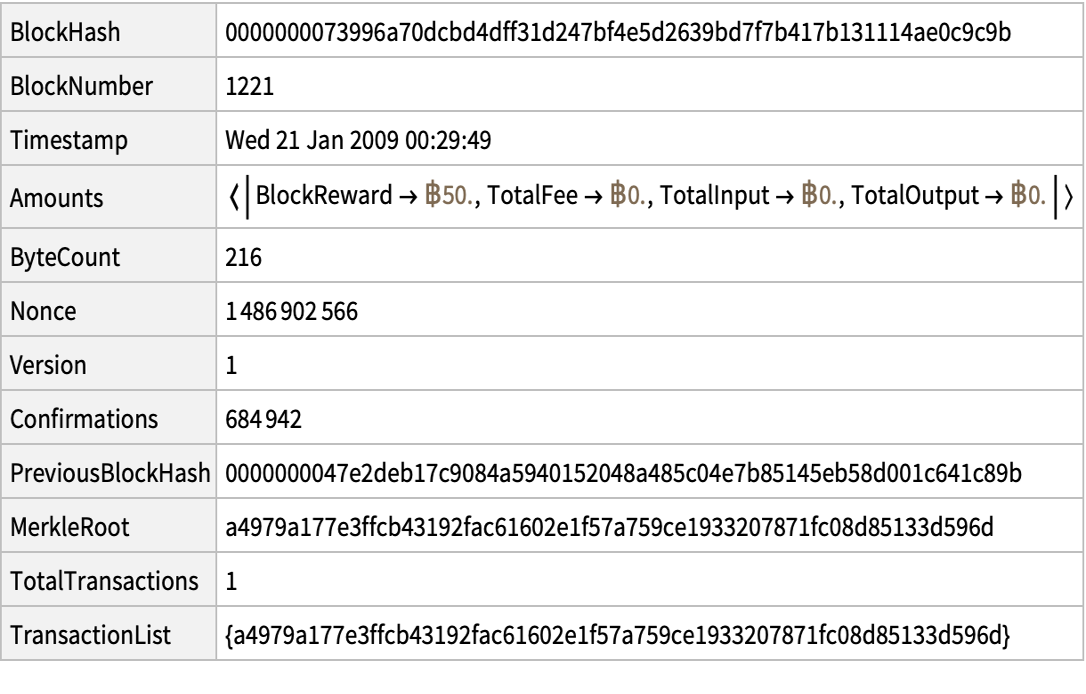 BlockchainBlockData—Wolfram Language Documentation