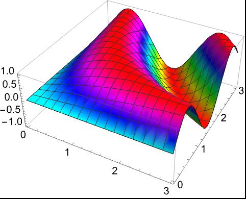 ColorFunction—Wolfram Language Documentation