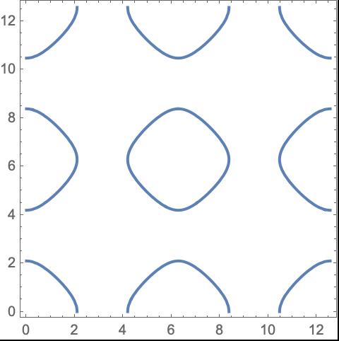 ContourPlot—Wolfram Language Documentation
