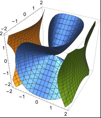 ContourPlot3D—Wolfram Language Documentation