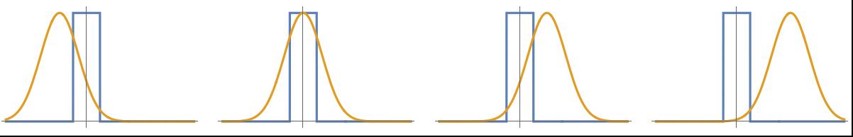 Convolve Wolfram Language Documentation