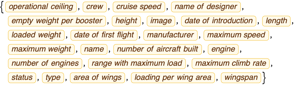 Entitypropertieswolfram Language Documentation