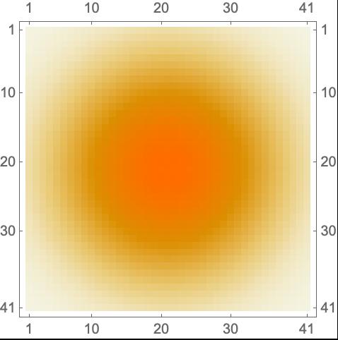 GaussianMatrix—Wolfram Language Documentation