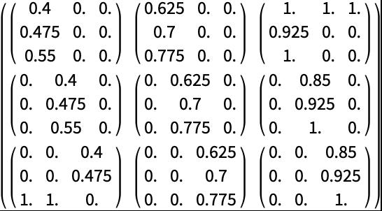 ImageData—Wolfram Language Documentation