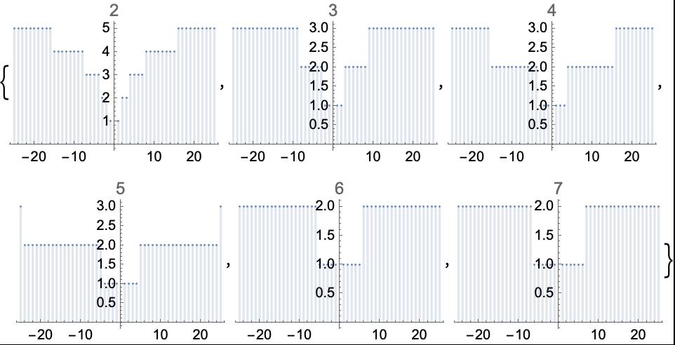 Integerlength Wolfram Language Documentation