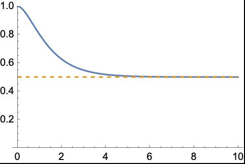 Limit Wolfram Language Documentation