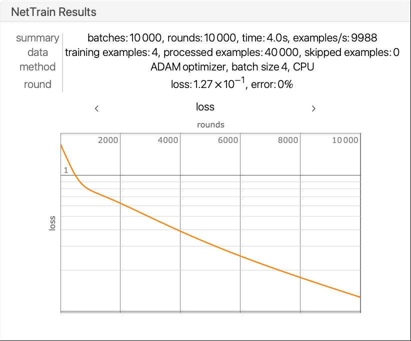 NetTrain—Wolfram Language Documentation