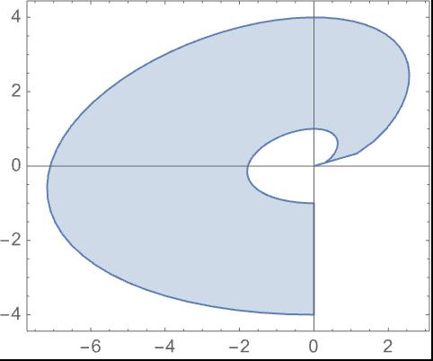 ParametricPlot—Wolfram Language Documentation