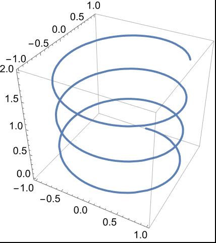 ParametricPlot3D—Wolfram Language Documentation