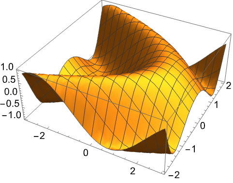 Plot3D—Wolfram Language Documentation
