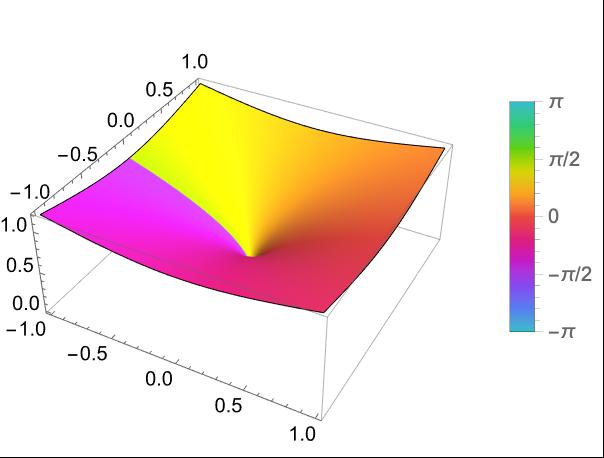 Sqrt—Wolfram Language Documentation