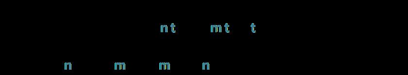 Tooltip—Wolfram Language Documentation