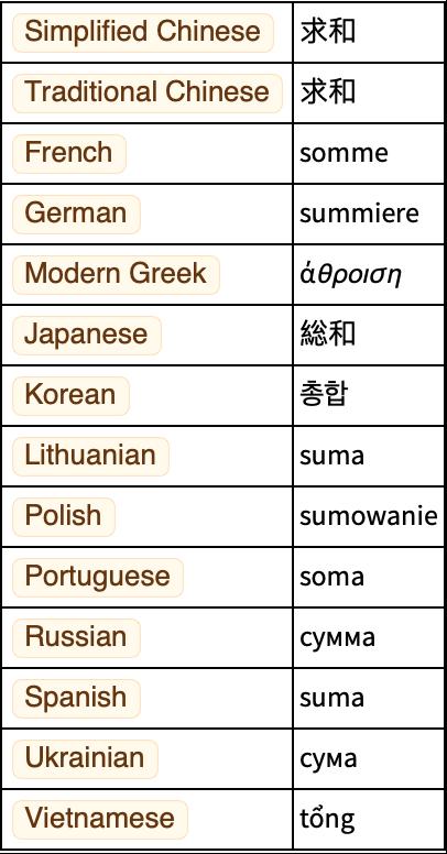 Wolframlanguagedatawolfram Language Documentation