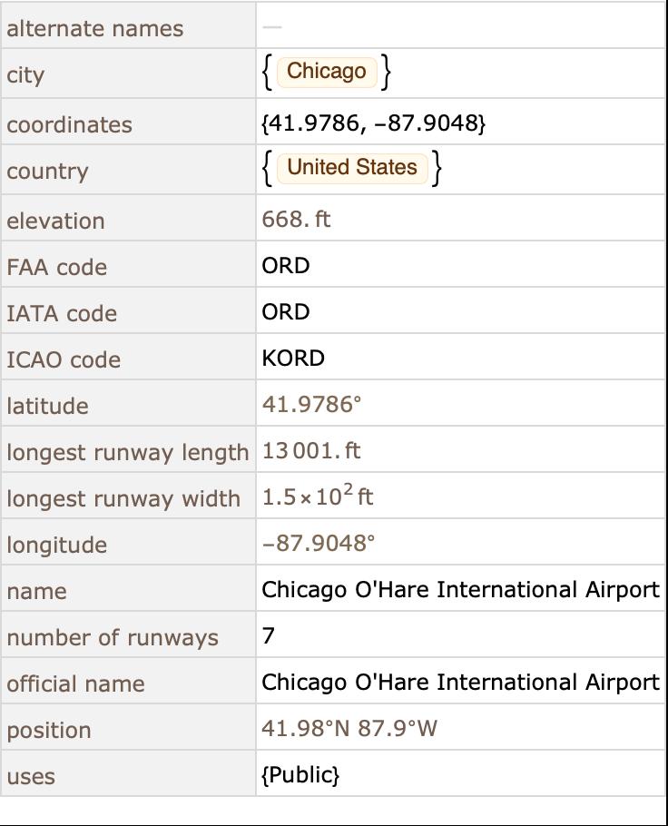 Airport—Wolfram Language Documentation