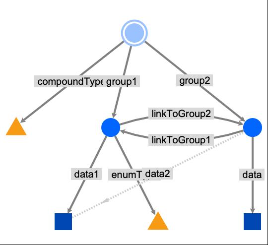 HDF5 ( h5,  hdf5)—Wolfram Language Documentation