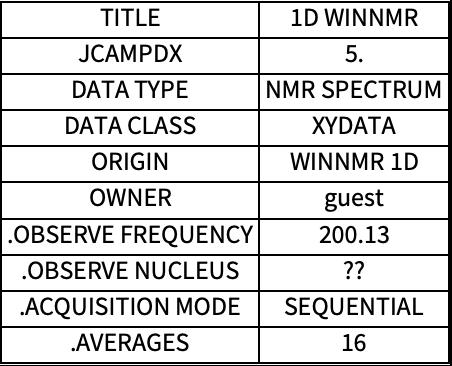 JCAMP-DX ( jdx,  dx,  jcm)—Wolfram Language Documentation