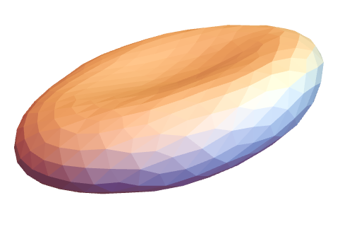 VTK ( vtk)—Wolfram Language Documentation