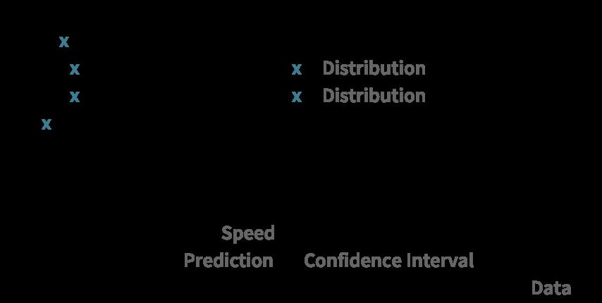 DecisionTree—Wolfram Language Documentation