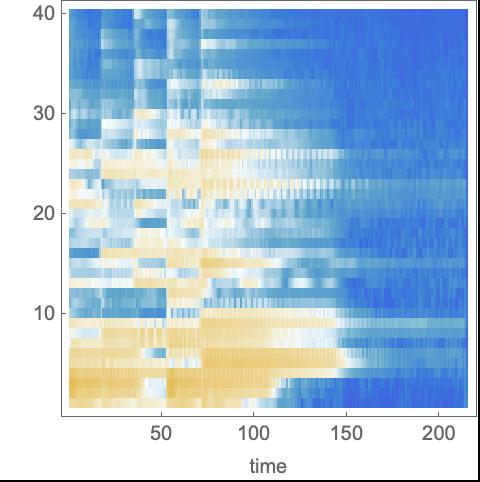 AudioMelSpectrogram—Wolfram Language Documentation