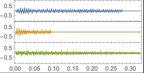 Audio Basics—Wolfram Language Documentation