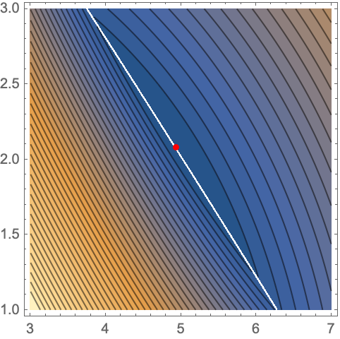 Numerical Nonlinear Local Optimization—Wolfram Language