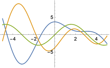 Introduction to Differential Equation Solving with DSolve