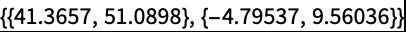 GeoGraphicsWolfram Language Documentation - Latitude and longitude of france