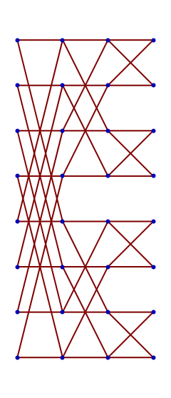 Graph drawing algorithms for the visualization of graphs