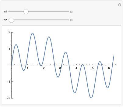 Introduction to Manipulate—Wolfram Language Documentation