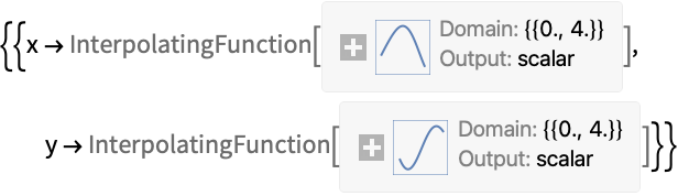 Numerical Solution of Boundary Value Problems (BVP)—Wolfram