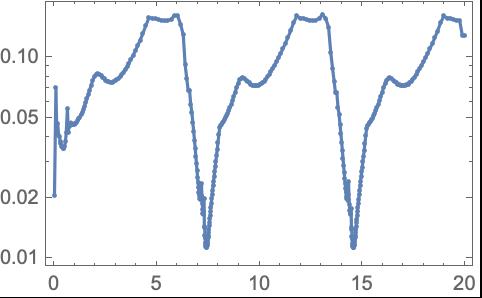 ExplicitRungeKutta Method for NDSolve—Wolfram Language Documentation