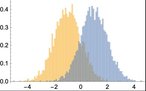 Example-Weighted Neural Network Training—Wolfram Language Documentation