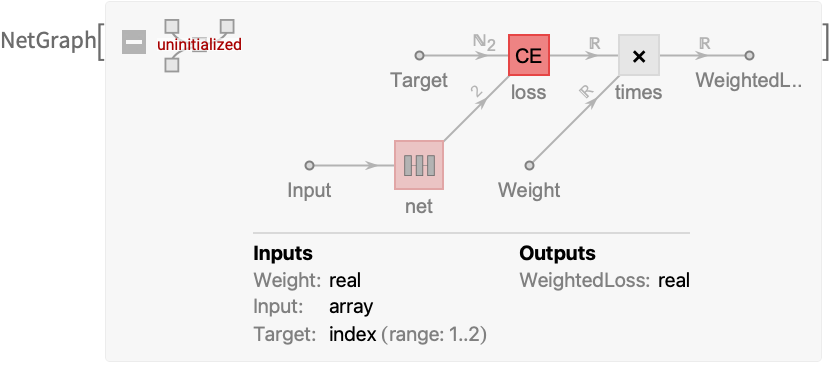 Example-Weighted Neural Network Training—Wolfram Language