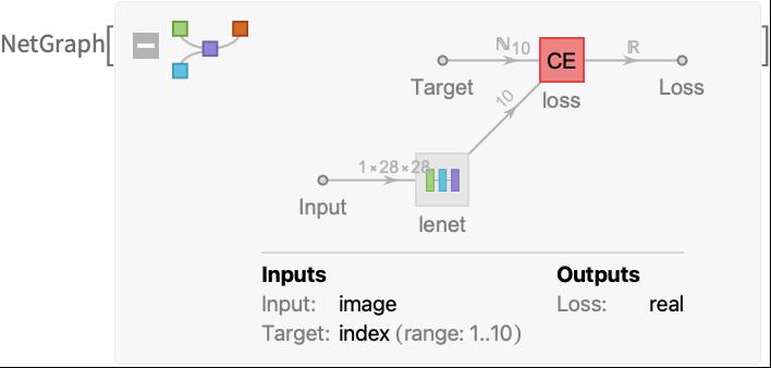 Introduction to Neural Nets—Wolfram Language Documentation